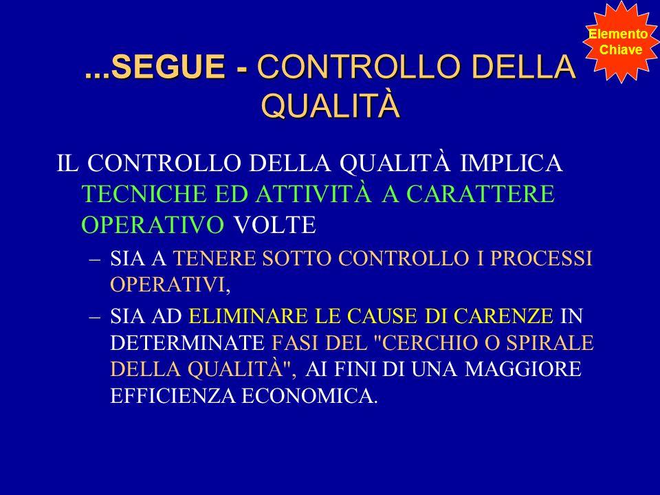 ...SEGUE - CONTROLLO DELLA QUALITÀ
