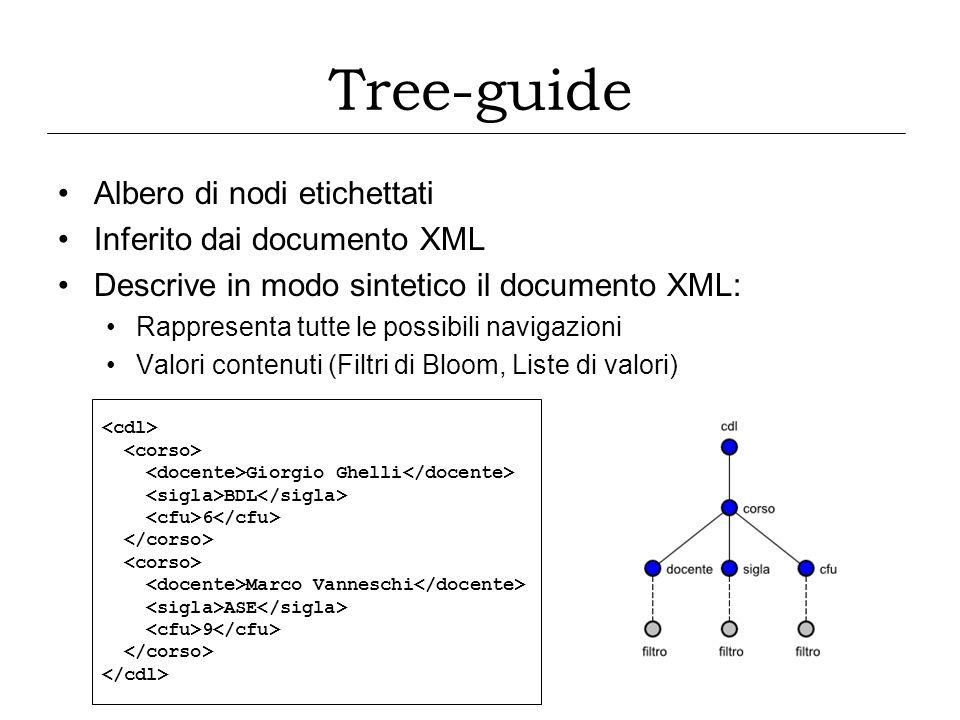 Tree-guide Albero di nodi etichettati Inferito dai documento XML