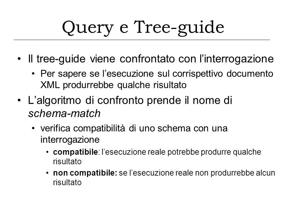 Query e Tree-guide Il tree-guide viene confrontato con l'interrogazione.