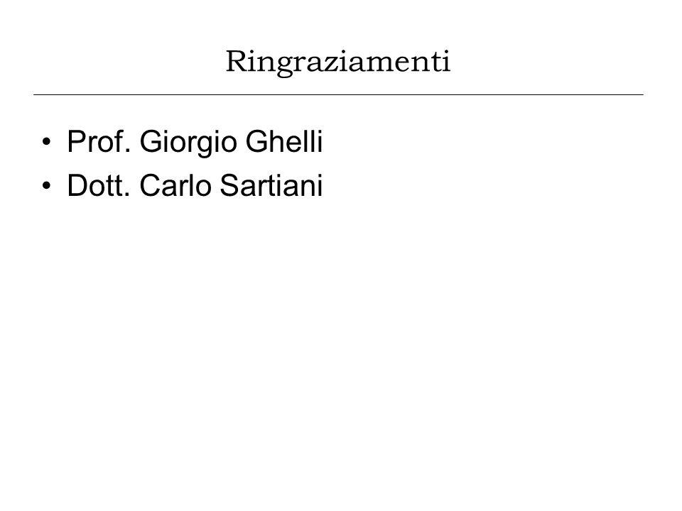 Ringraziamenti Prof. Giorgio Ghelli Dott. Carlo Sartiani