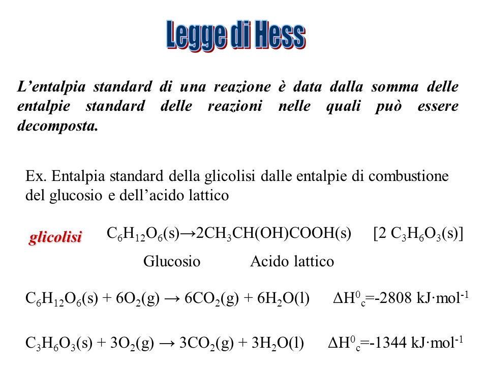 Legge di Hess L'entalpia standard di una reazione è data dalla somma delle entalpie standard delle reazioni nelle quali può essere decomposta.