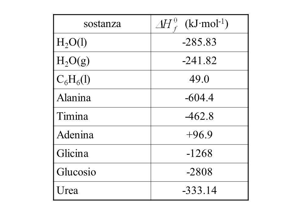 sostanza (kJ·mol-1) H2O(l) -285.83. H2O(g) -241.82. C6H6(l) 49.0. Alanina. -604.4. Timina.