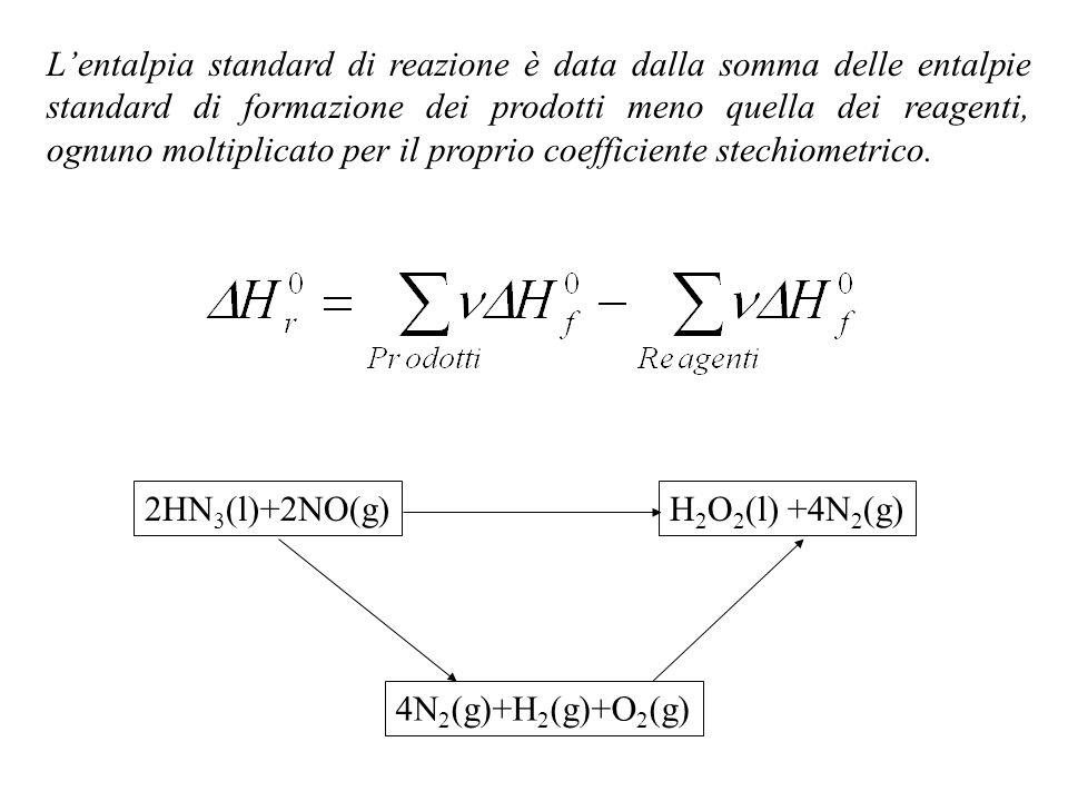 L'entalpia standard di reazione è data dalla somma delle entalpie standard di formazione dei prodotti meno quella dei reagenti, ognuno moltiplicato per il proprio coefficiente stechiometrico.