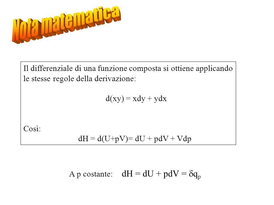 Nota matematica Il differenziale di una funzione composta si ottiene applicando le stesse regole della derivazione:
