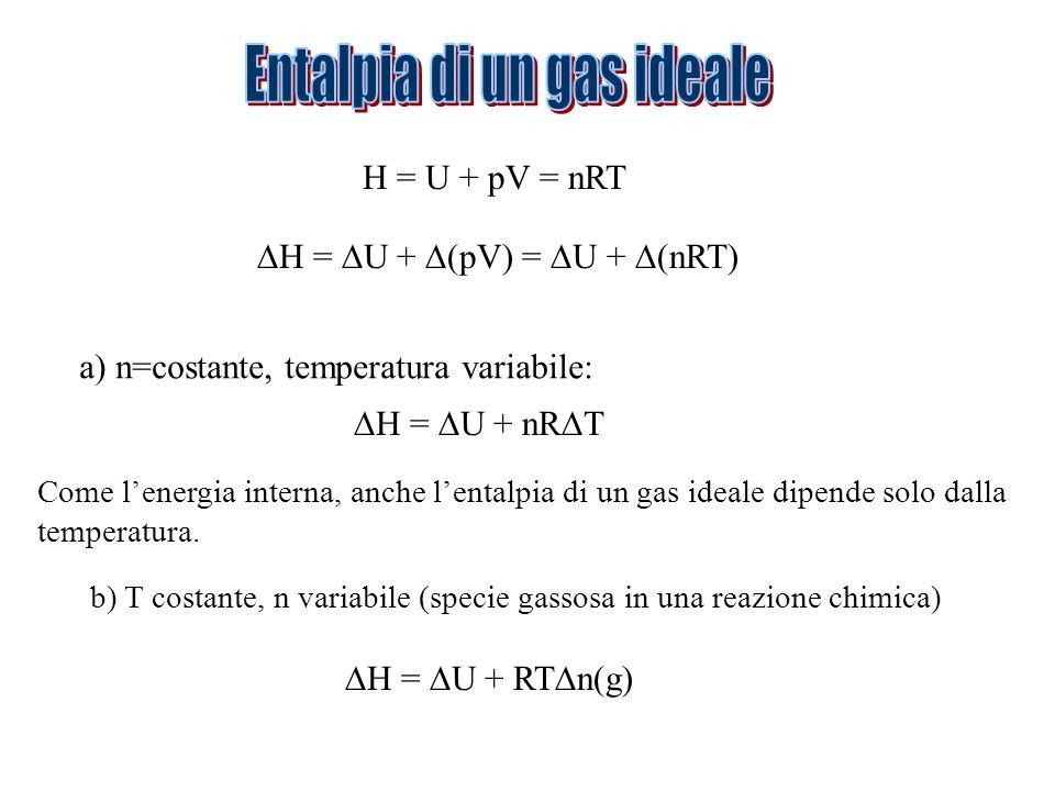 Entalpia di un gas ideale