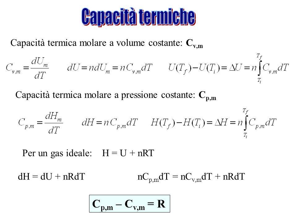 Capacità termiche Cp,m – Cv,m = R