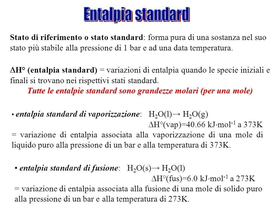 Tutte le entalpie standard sono grandezze molari (per una mole)
