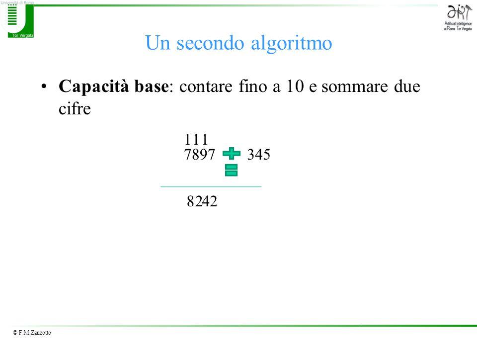 Un secondo algoritmo Capacità base: contare fino a 10 e sommare due cifre 1 1 1 7897 345 8 2 4 2