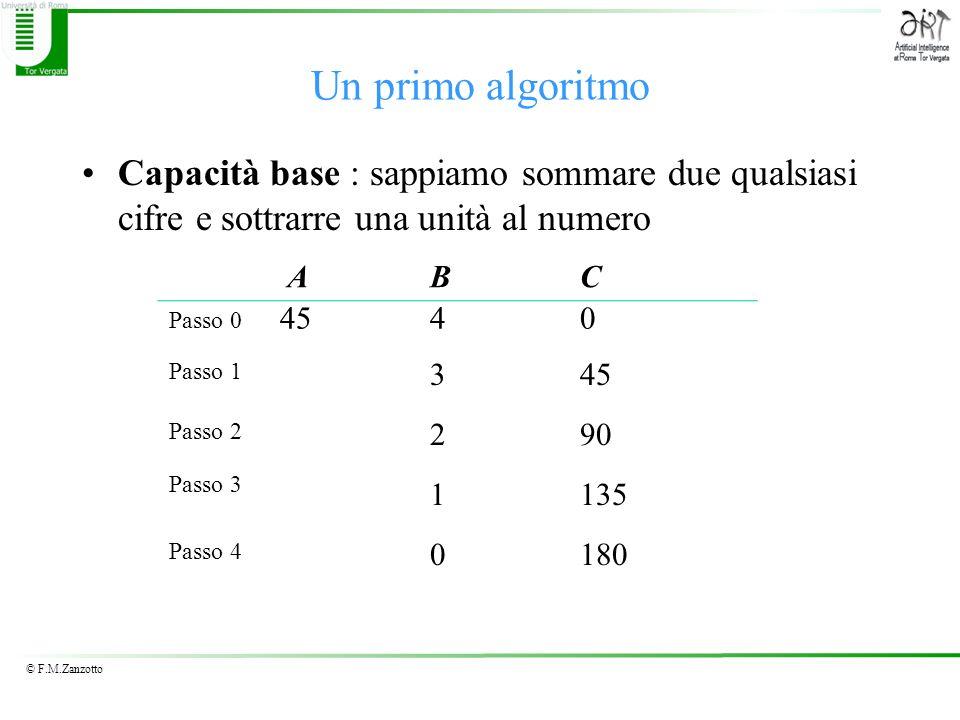 Un primo algoritmo Capacità base : sappiamo sommare due qualsiasi cifre e sottrarre una unità al numero.