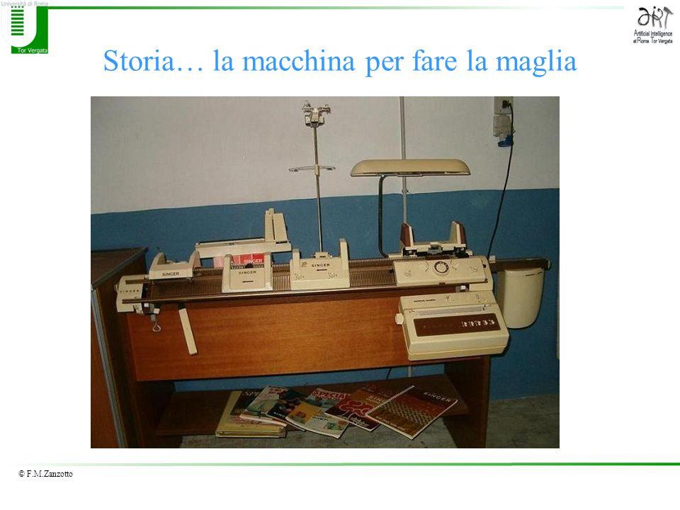 Storia… la macchina per fare la maglia