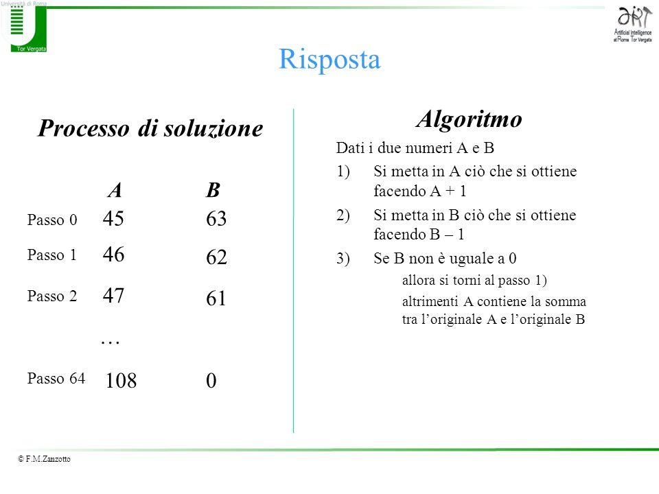 Risposta Algoritmo Processo di soluzione A B 45 63 46 62 47 61 … 108
