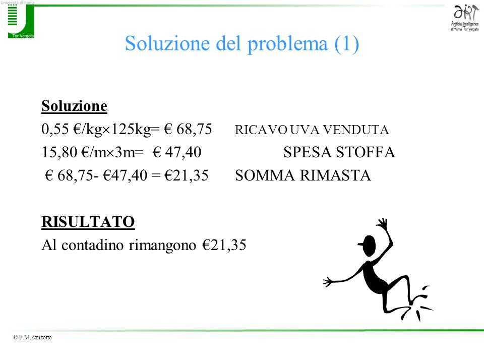Soluzione del problema (1)
