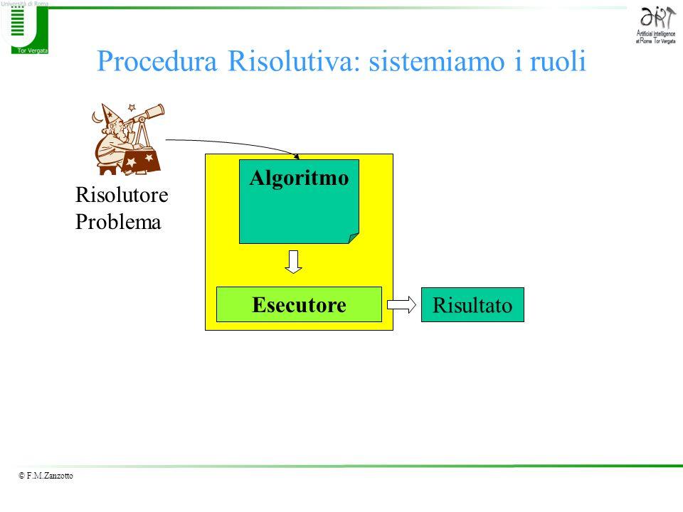 Procedura Risolutiva: sistemiamo i ruoli