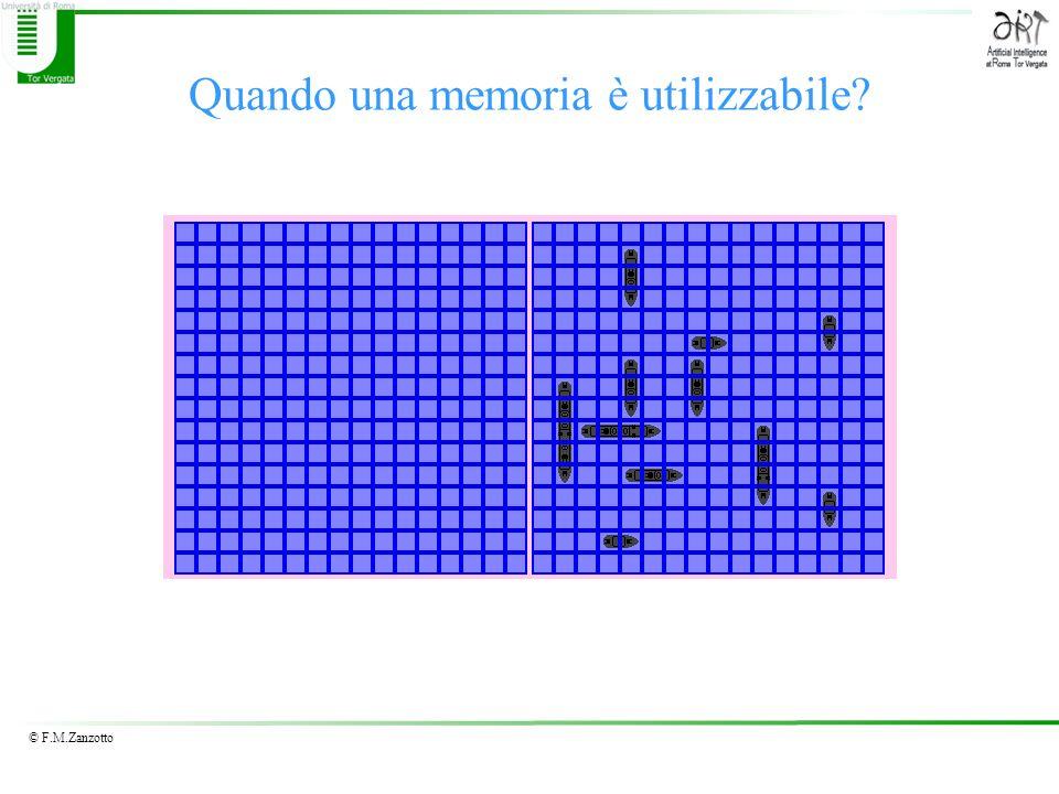 Quando una memoria è utilizzabile