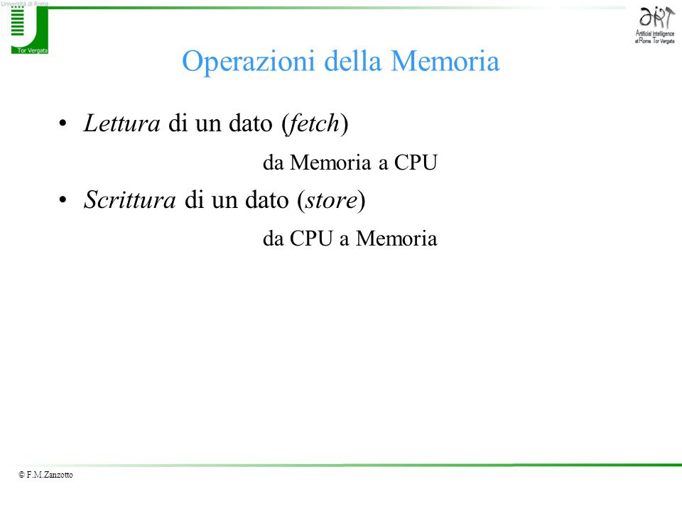 Operazioni della Memoria