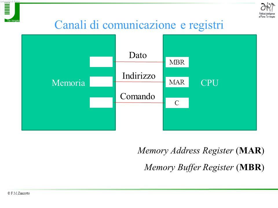 Canali di comunicazione e registri