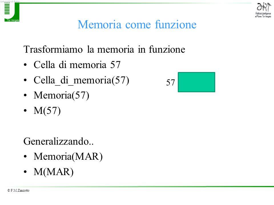 Memoria come funzione Trasformiamo la memoria in funzione