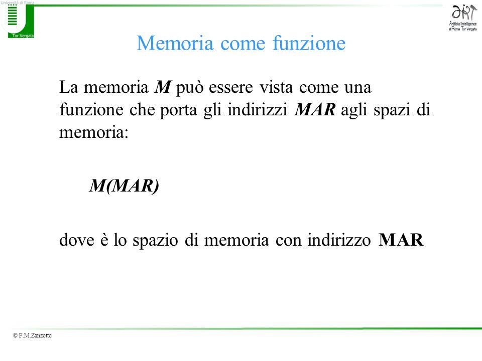 Memoria come funzione