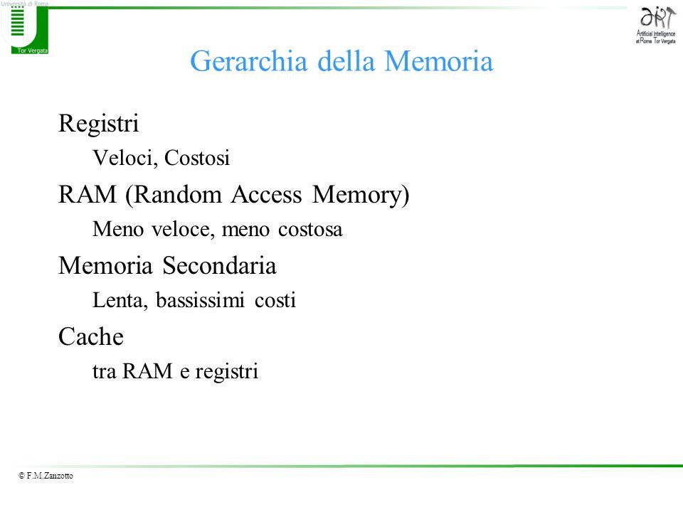 Gerarchia della Memoria