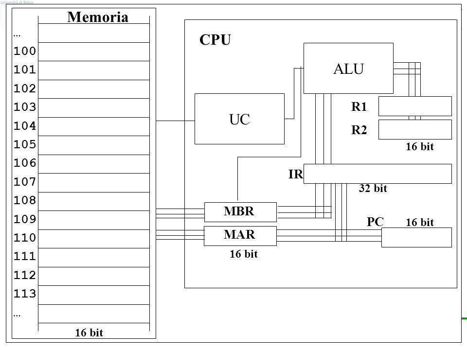 Una visione di insieme Memoria CPU ALU UC … 100 101 102 103 104 105
