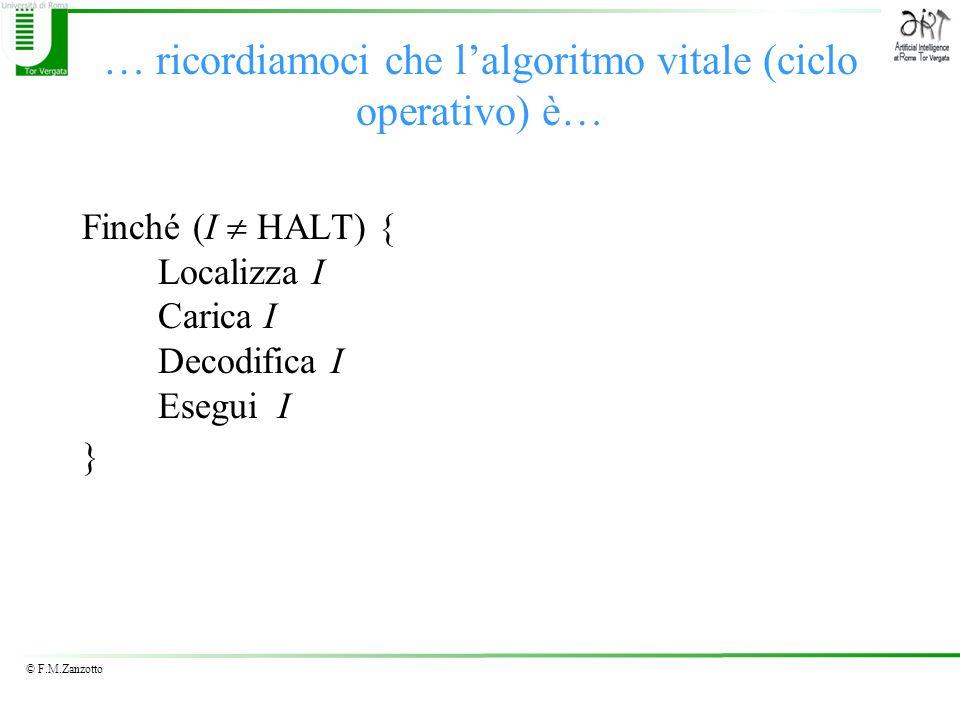 … ricordiamoci che l'algoritmo vitale (ciclo operativo) è…