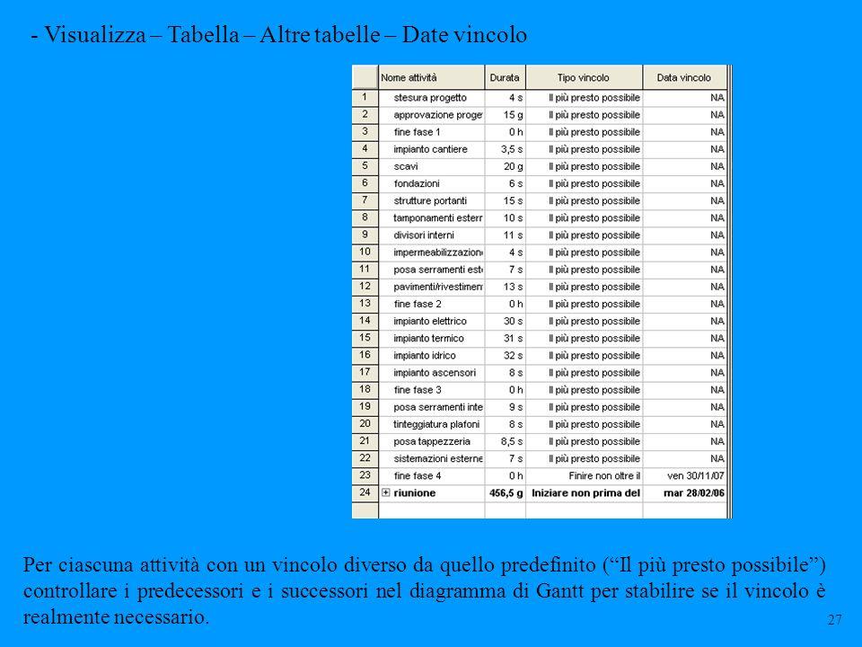 - Visualizza – Tabella – Altre tabelle – Date vincolo