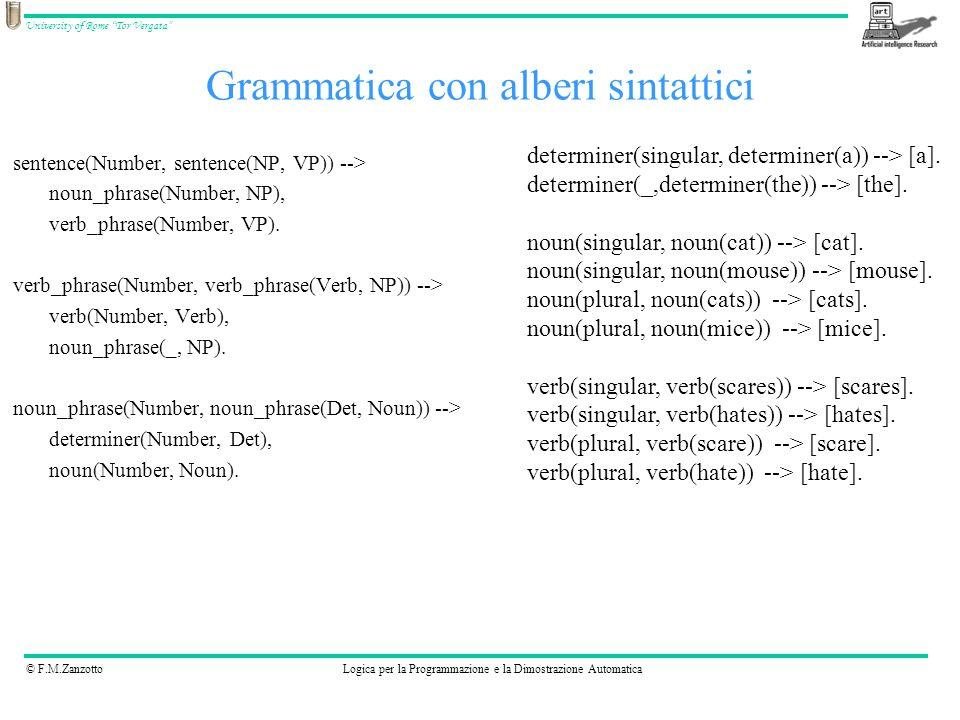 Grammatica con alberi sintattici