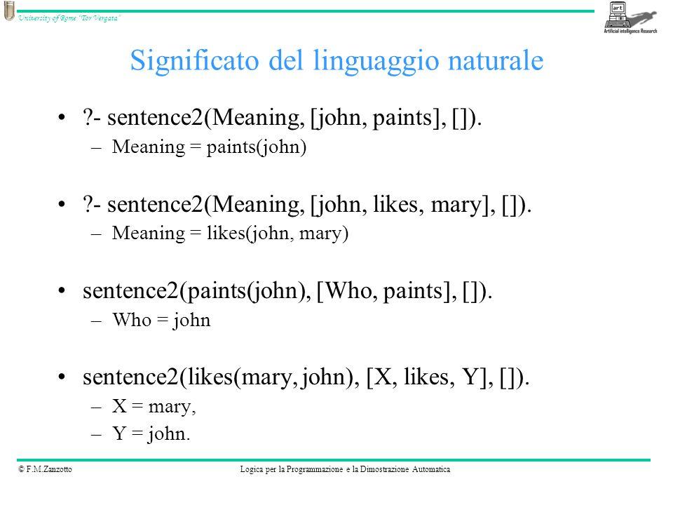 Significato del linguaggio naturale