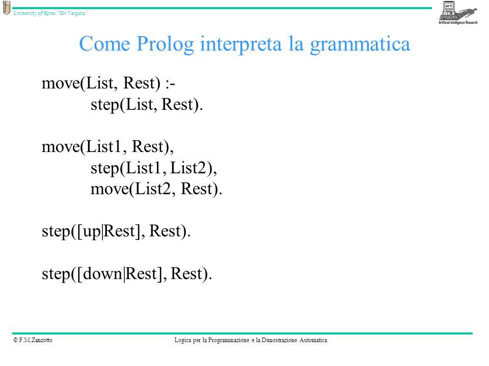Come Prolog interpreta la grammatica