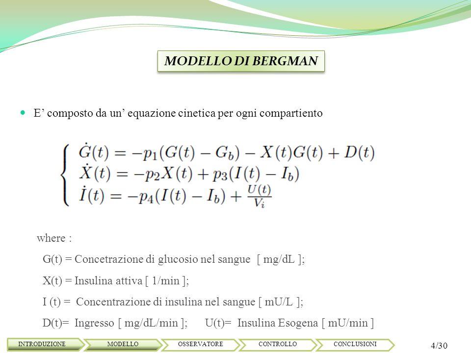 MODELLO DI COBELLI E' composto da due compartimenti per ogni equazione cinetica. (1) dove: