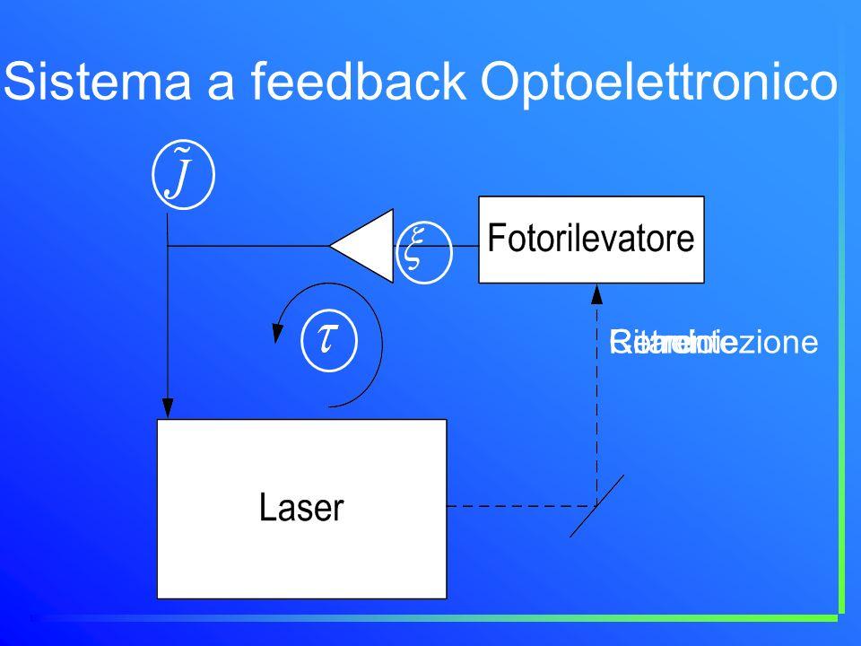 Sistema a feedback Optoelettronico