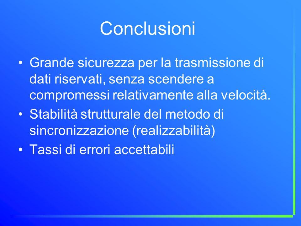Conclusioni Grande sicurezza per la trasmissione di dati riservati, senza scendere a compromessi relativamente alla velocità.