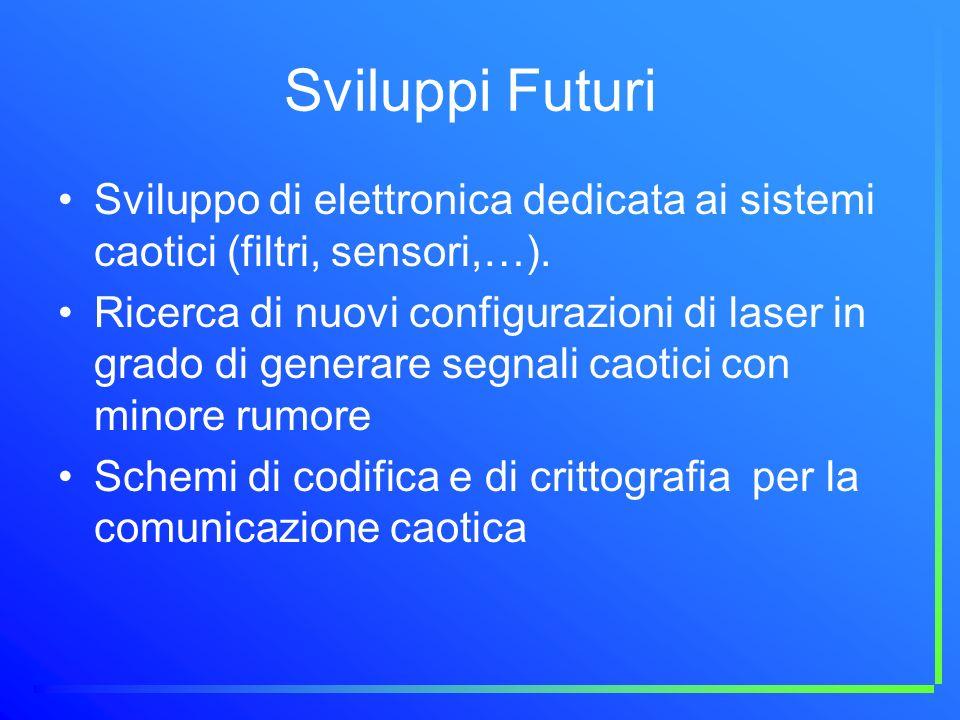 Sviluppi Futuri Sviluppo di elettronica dedicata ai sistemi caotici (filtri, sensori,…).