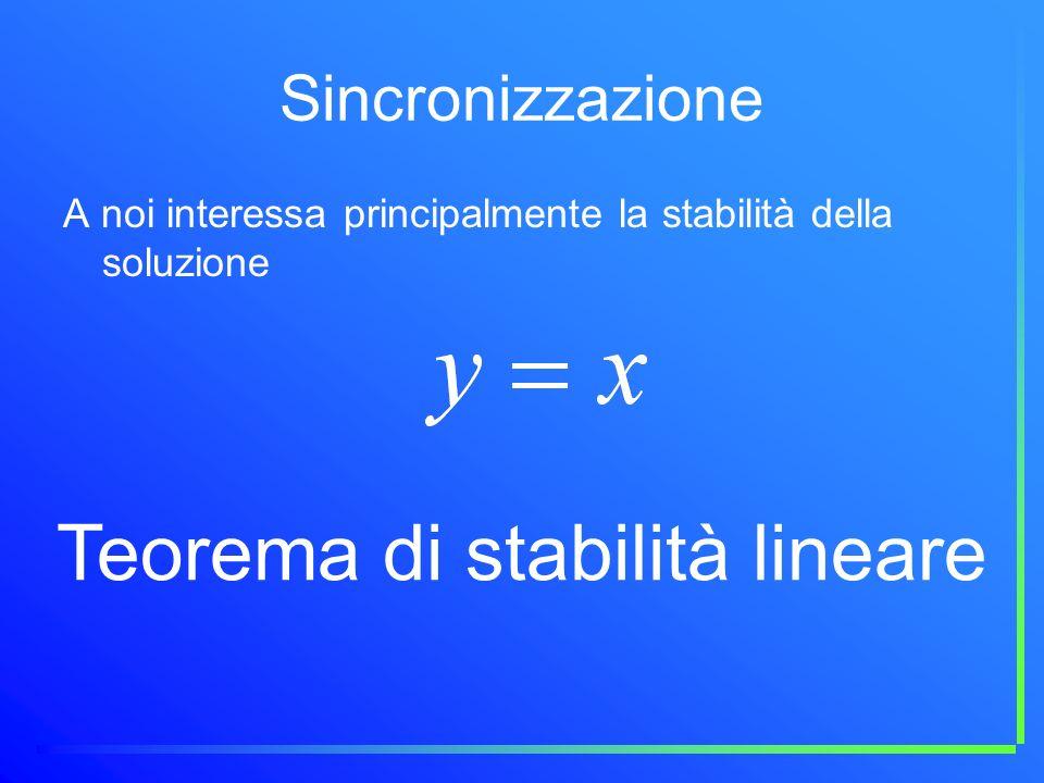 Teorema di stabilità lineare