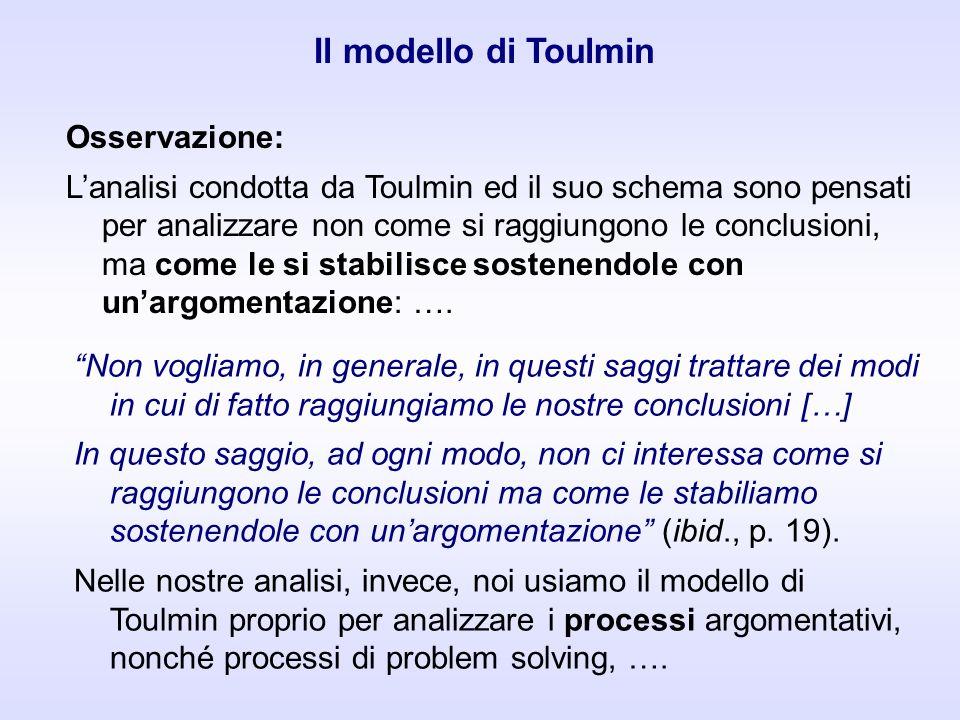 Il modello di Toulmin Osservazione: