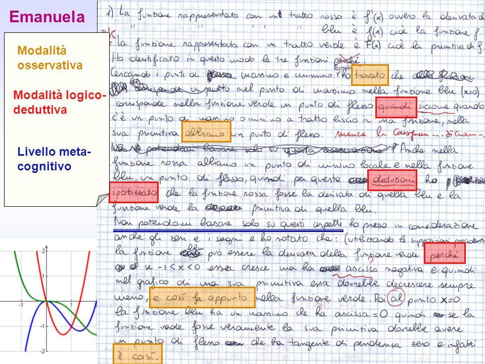 Emanuela Modalità osservativa Modalità logico-deduttiva