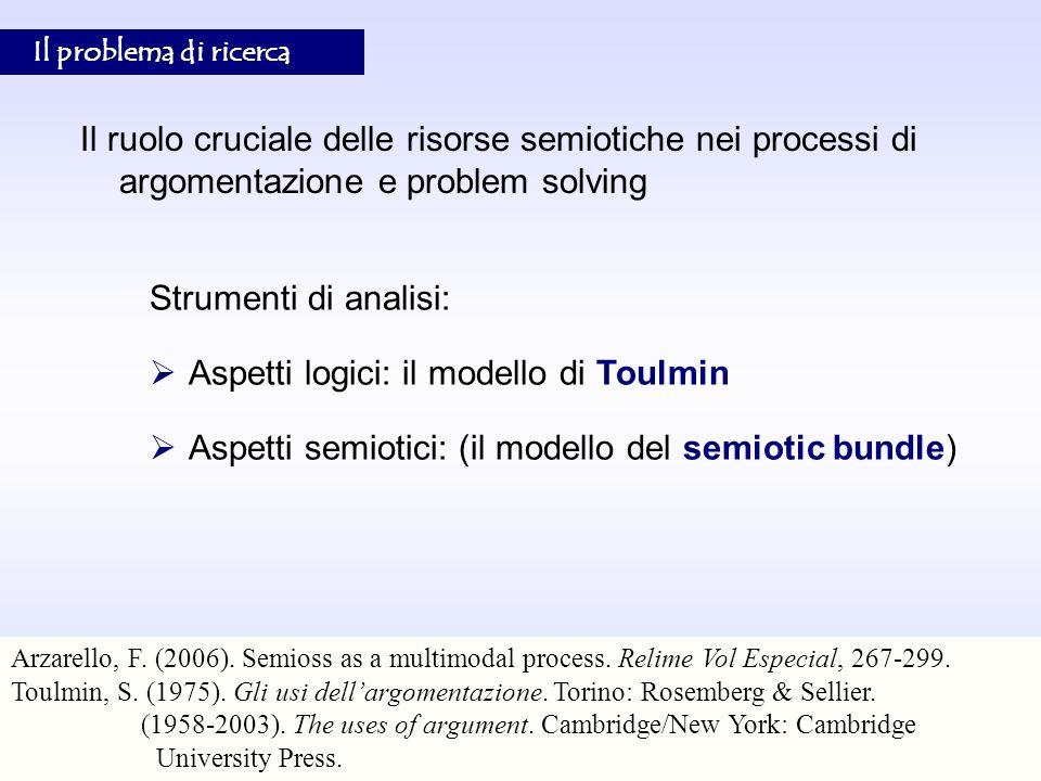 Aspetti logici: il modello di Toulmin