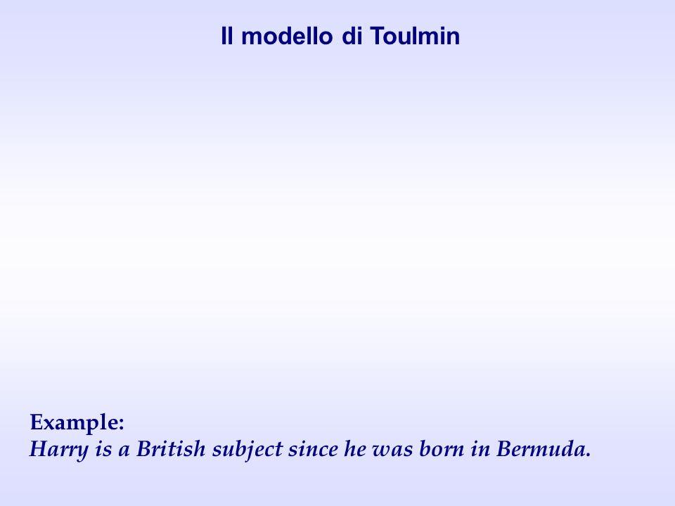 Il modello di Toulmin Example: