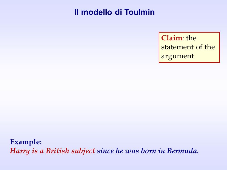 Il modello di Toulmin Claim: the statement of the argument Example:
