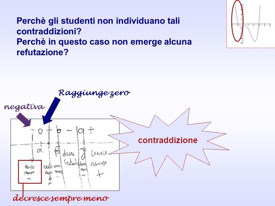 Perchè gli studenti non individuano tali contraddizioni