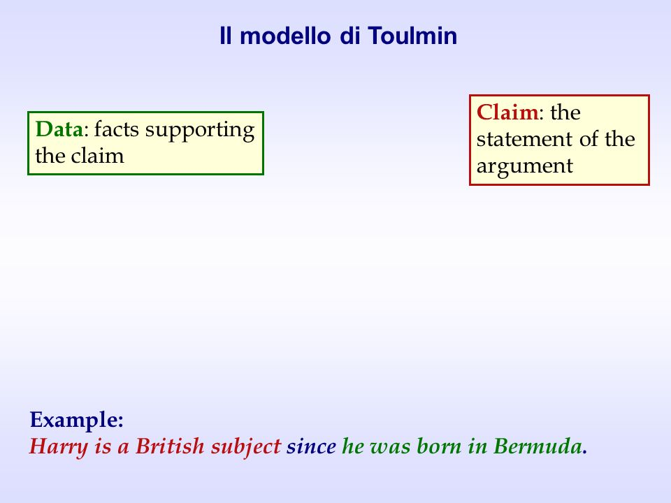 Il modello di Toulmin Claim: the statement of the argument