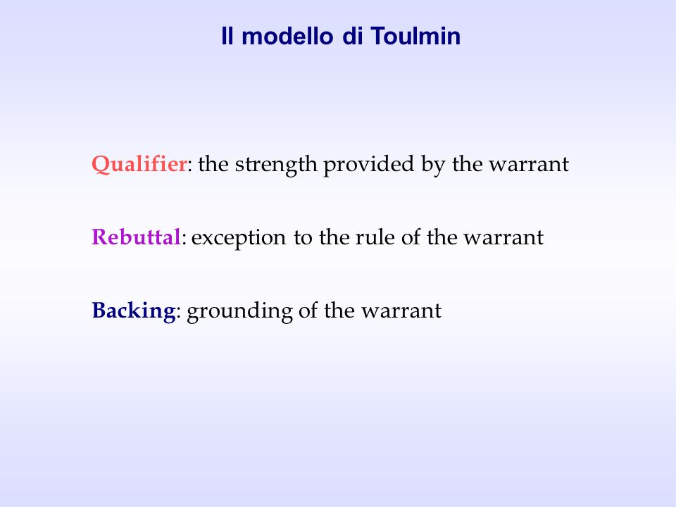 Il modello di Toulmin Qualifier: the strength provided by the warrant