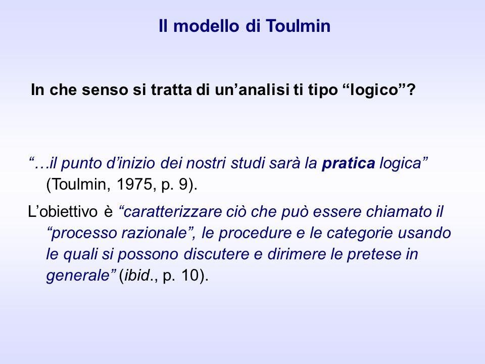 Il modello di Toulmin In che senso si tratta di un'analisi ti tipo logico