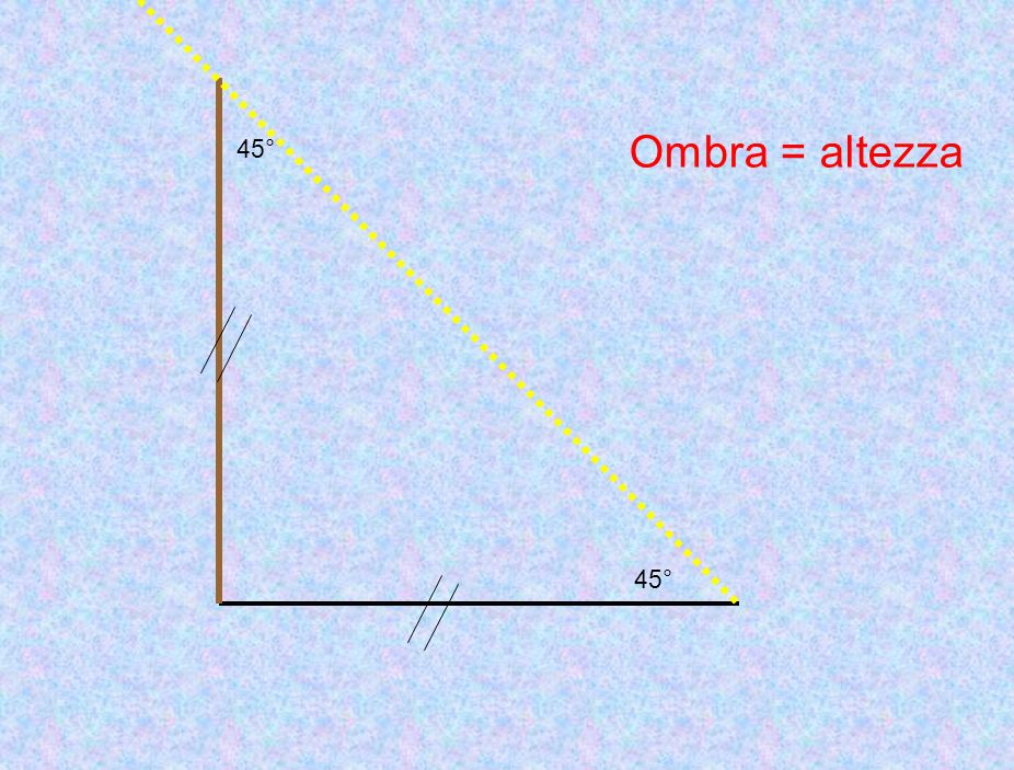 Ombra = altezza 45° 45°
