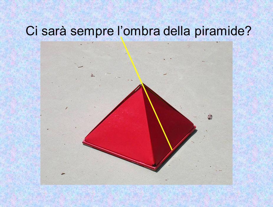 Ci sarà sempre l'ombra della piramide