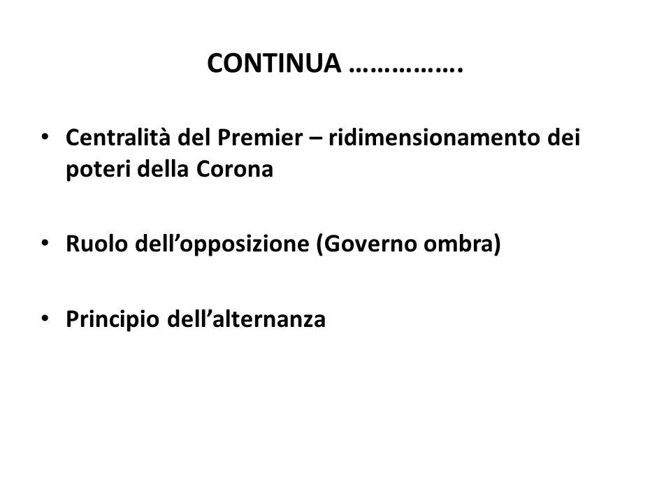 CONTINUA ……………. Centralità del Premier – ridimensionamento dei poteri della Corona. Ruolo dell'opposizione (Governo ombra)