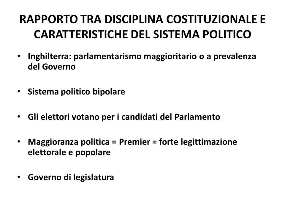 RAPPORTO TRA DISCIPLINA COSTITUZIONALE E CARATTERISTICHE DEL SISTEMA POLITICO