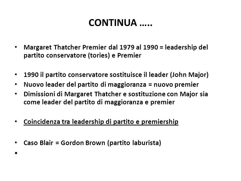 CONTINUA …..Margaret Thatcher Premier dal 1979 al 1990 = leadership del partito conservatore (tories) e Premier.