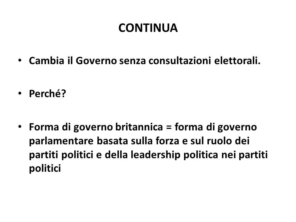 CONTINUA Cambia il Governo senza consultazioni elettorali. Perché