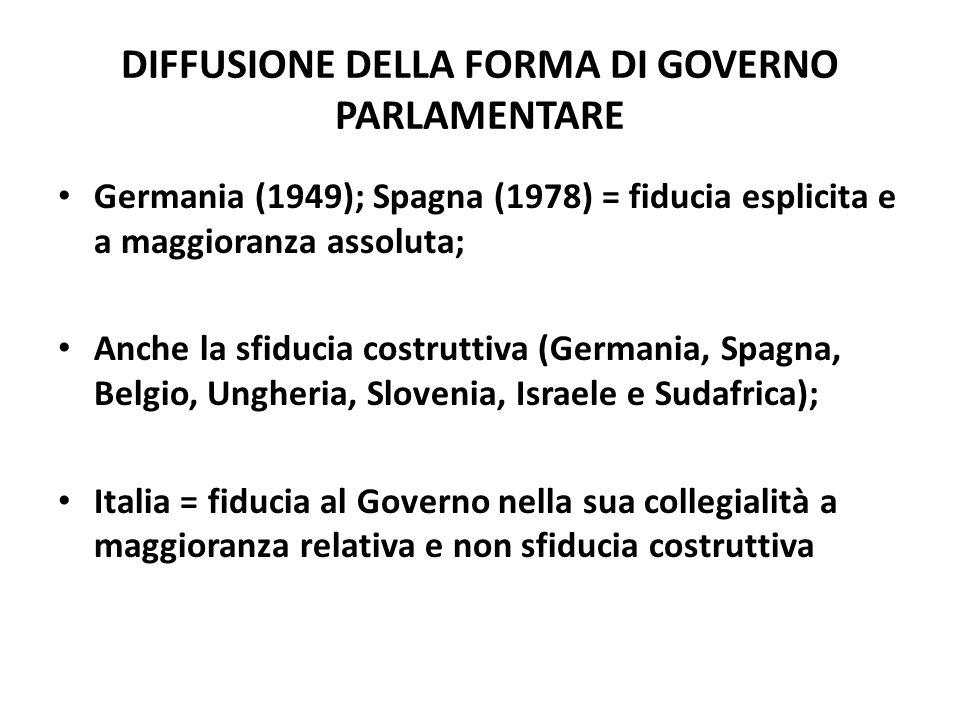 DIFFUSIONE DELLA FORMA DI GOVERNO PARLAMENTARE